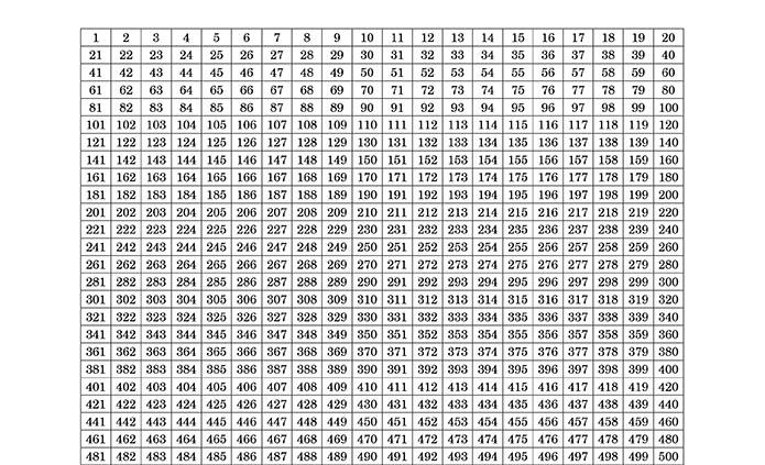 Tabla de números del 1 al 1000